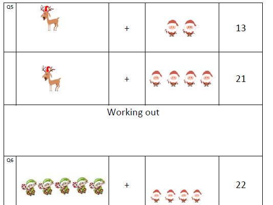 GCSE Higher Maths- Solving Linear Simultaneous Equations Christmas Theme