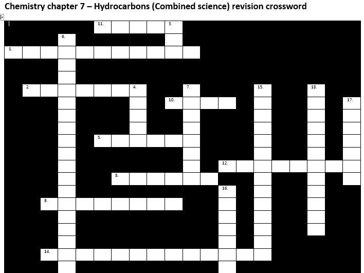 GCSE Science 9-1 AQA EDEXCEL Hydrocarbon/Fuels topic revision crossword for combined science/trilogy