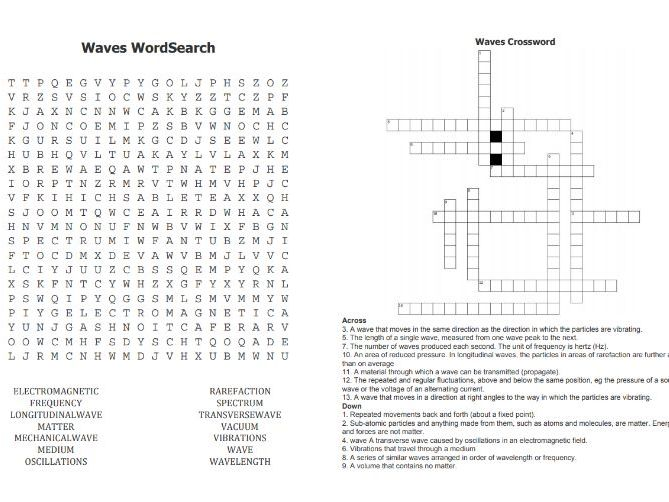 Waves WordSearch and Crossword - P12 AQA Foundation/Higher
