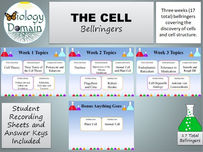 Three weeks of The Cell Bellringers Warm Ups with Answer Key