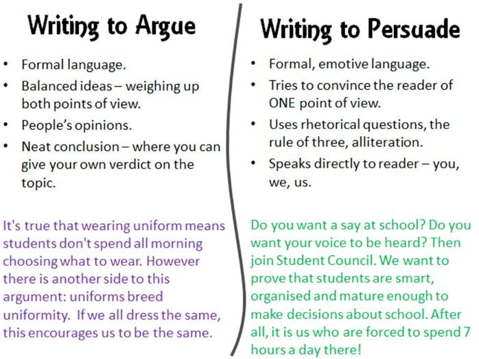 AQA Language Paper 2 Section B Opinion Based Journalism