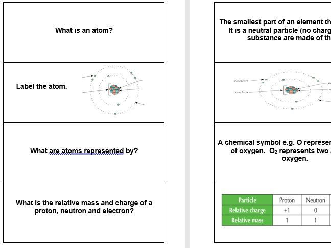 Revision flash cards for AQA Trilogy Chemistry paper 1