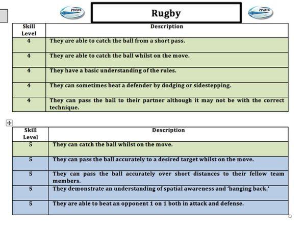 Rugby Skill Descriptor (Year 7-11)