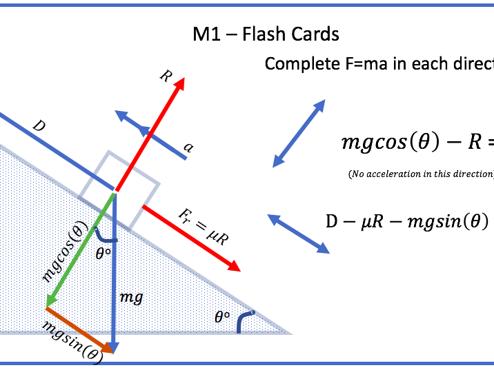 15 x Mechanics 1 - Flash Cards OCR