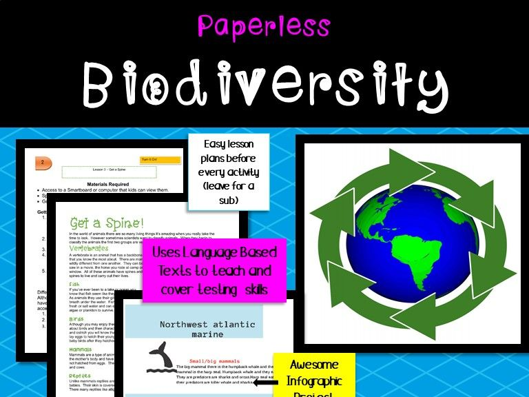 Digital and Paperless Biodiversity Unit