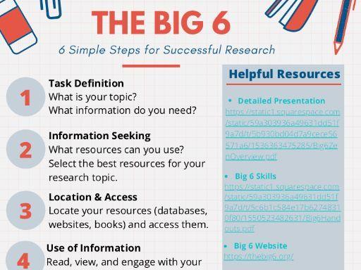 Big 6 Research