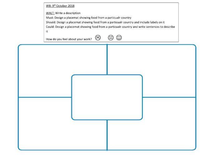 Design a Placemat Template