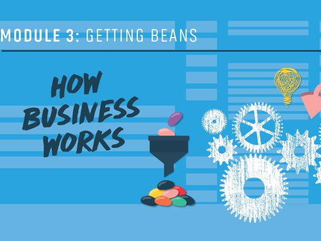 Getting Beans – How Business Works, Full Set