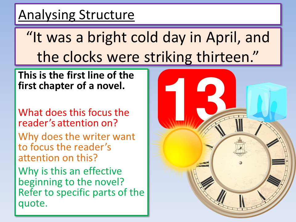 Eduqas English Language Structure