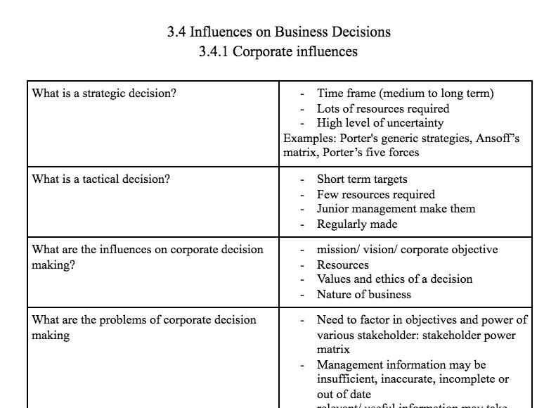 Edexcel A level Business Paper 2 Revision Notes