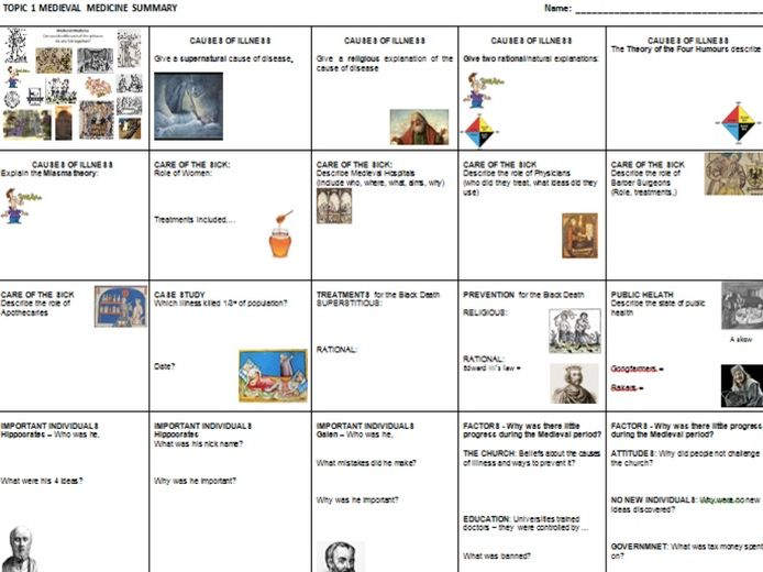 EDEXCEL 9-1GCSE - Topic 1: MEDIEVAL MEDICINE  'TOPIC ON A PAGE' consolidation, revision, resource