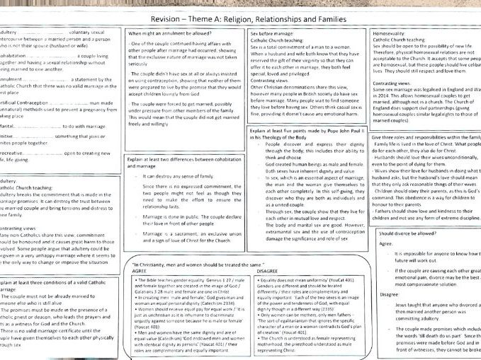 AQA New GCSE AQA Spec B Theme A: Religion, Relationships & Families Revision Exercise with answers!