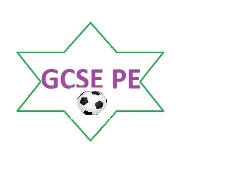 GCSE PE Component 2 Past Paper Questions in Topic Order (Edexcel New Spec)