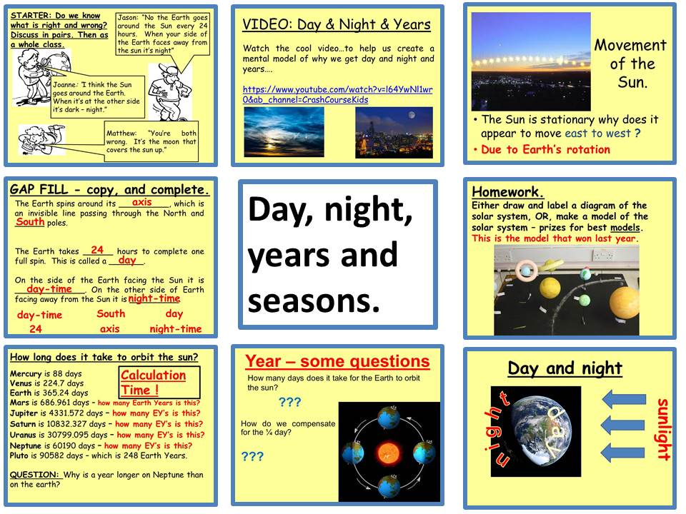 Day, night, years and seasons. KS3 Complete Science lesson, ready to use.