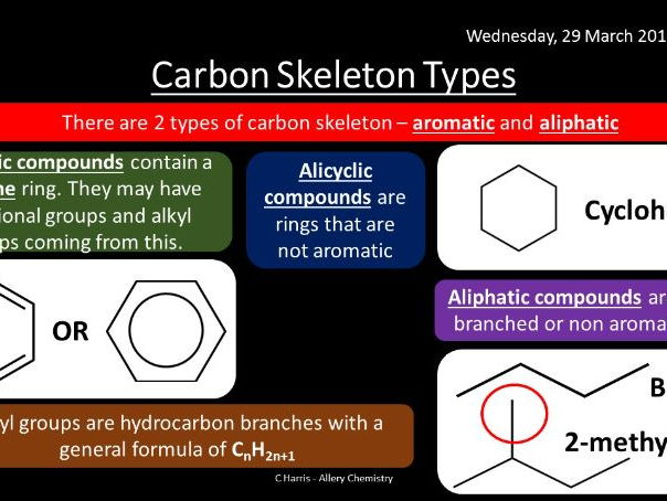 NEW OCR A Yr1 4.1.1 Basic Concepts of Organic Chemistry Revision