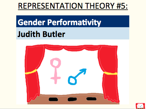 Gender Performitivity - Judith Butler (representation theory #5)