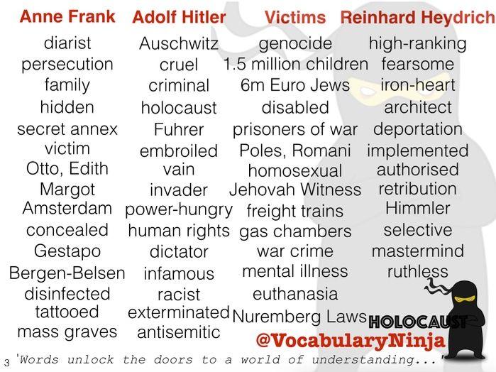 Holocaust Topic Vocabulary Pack