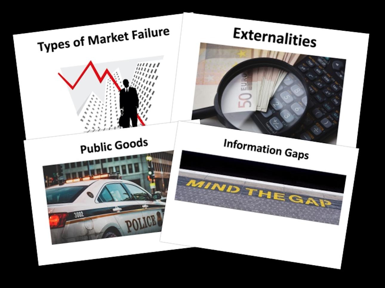 Market Failure - A level Economics [4 lessons]