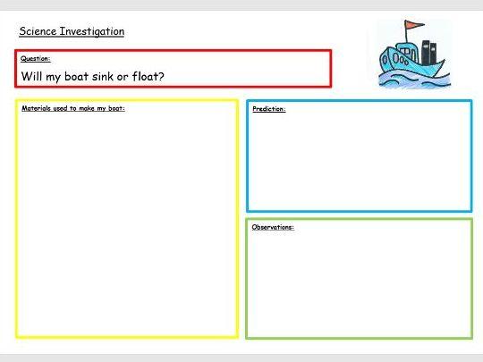 Float or Sink Boat testing investigation