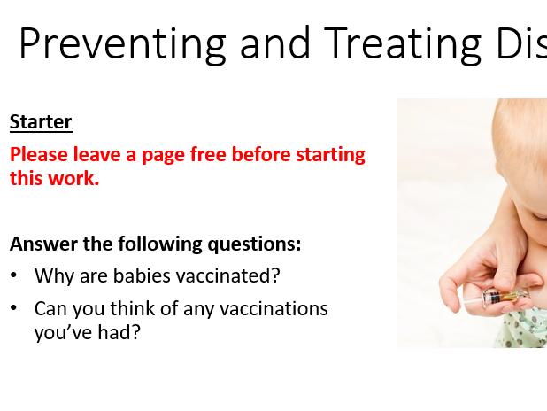 KS4 GCSE AQA Treating and Preventing Disease