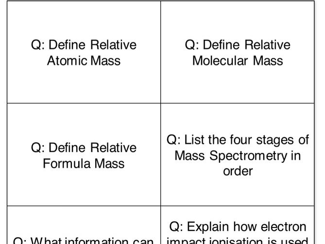 AQA AS/A-Level Chemistry Flashcard Bundle (AS CONTENT ONLY)