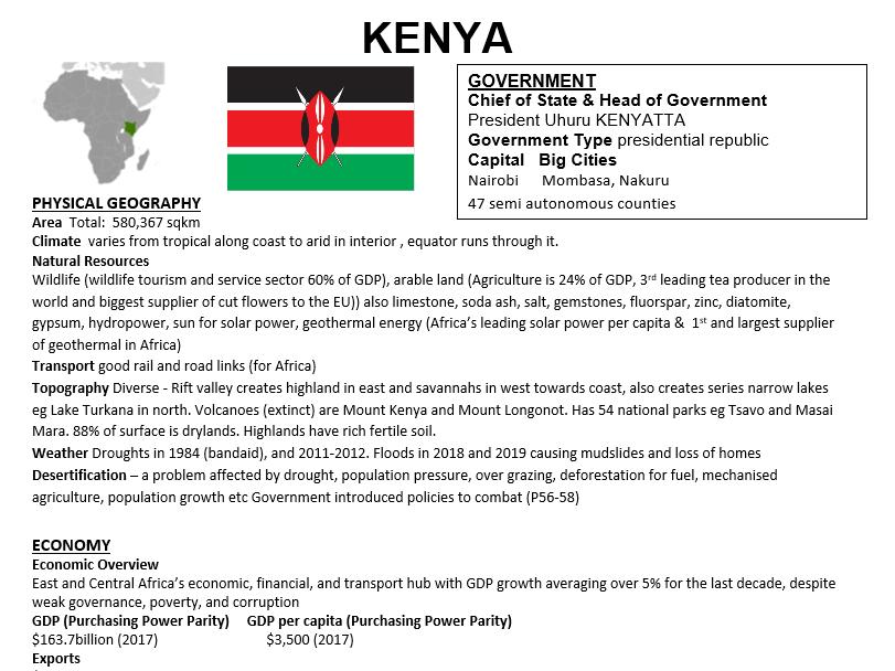 Kenya fact file