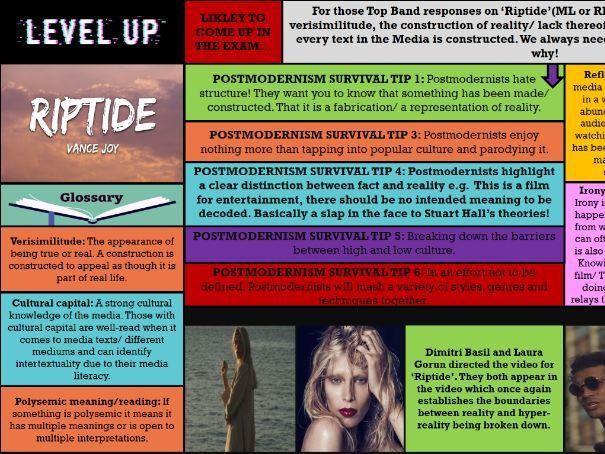 EDUQAS A2 MEDIA STUDIES COMPONENT 1, 'A-LEVEL BEYOND' REVISION SESSION 11: 'RIPTIDE'