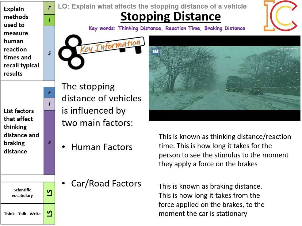 Forces and Motion 10 - Stopping Distances AQA New Physics 9-1