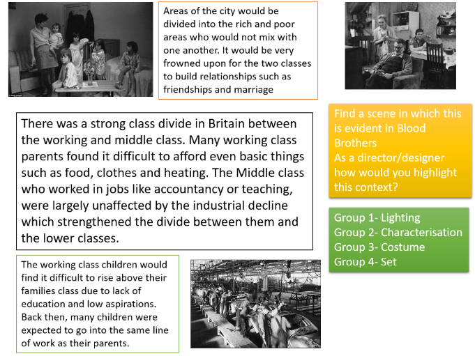 OCR GCSE Blood Brothers Historical, Social and Cultural Context Revision