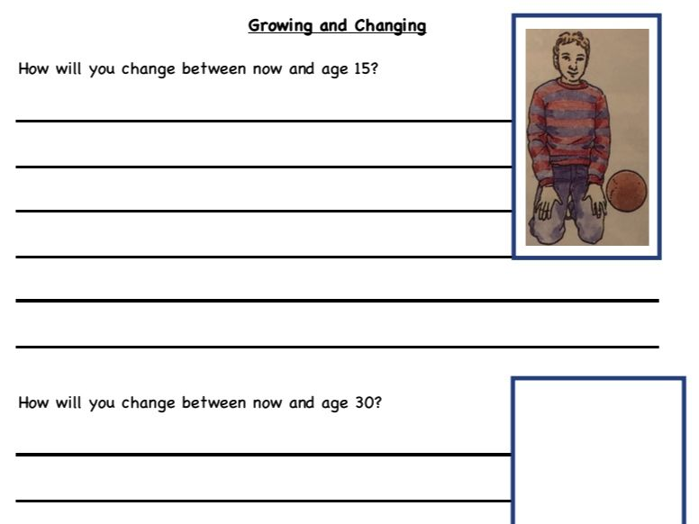 Growing Up - PSHE lesson (Supply)
