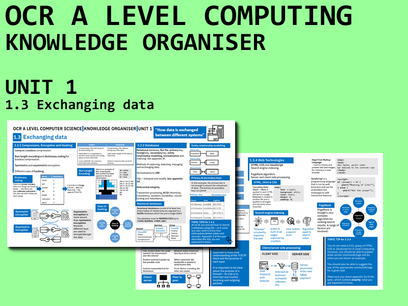 A Level Computing Knowledge Organiser Unit 1 Topic 1.3
