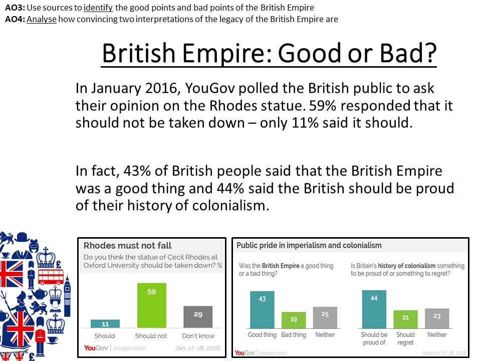 Legacy of the British Empire