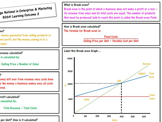 R064 Exam Revision Bundle - ALL 6 LOs
