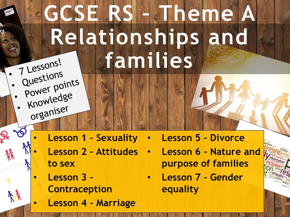 Whole Unit  GCSE RS Theme A - Relationships and Families AQA
