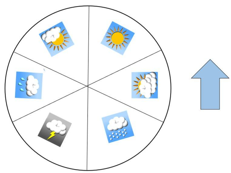 Differentiated weather wheels