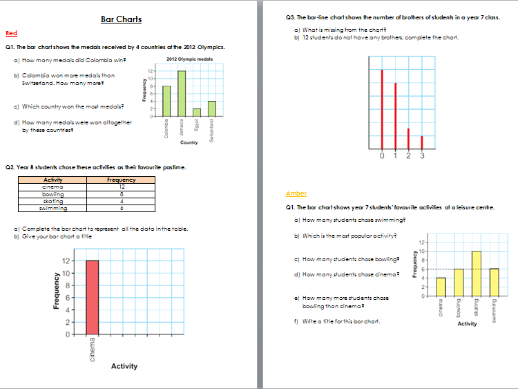 Bar Charts worksheet with solutions (Low ability) KS2/KS3