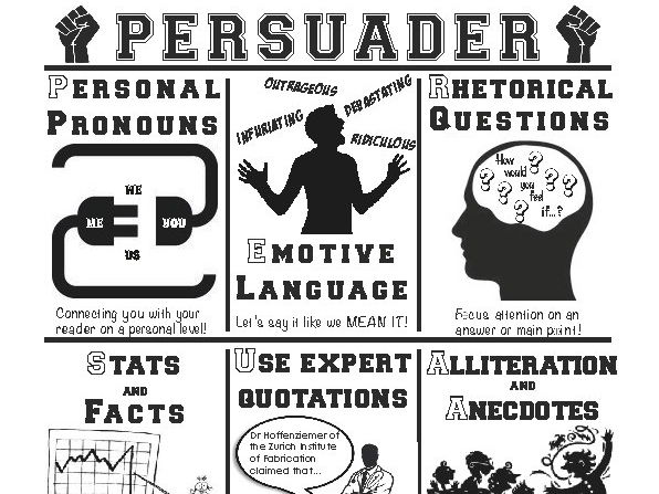 Persuasive Writing Devices PERSUADER poster