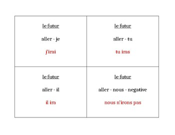 Futur simple of Irregular French verbs Question Question Pass activity