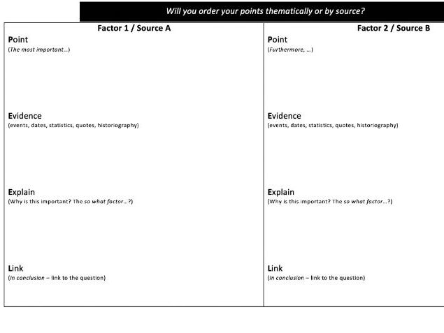 IB P1 Quick Essay Planner