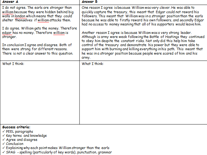 Submission of the Earls 1066 - Normans (Edexcel history 9-1)