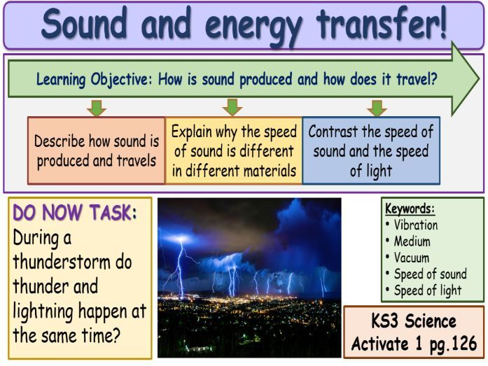 Sound and energy transfer KS3 Activate Science