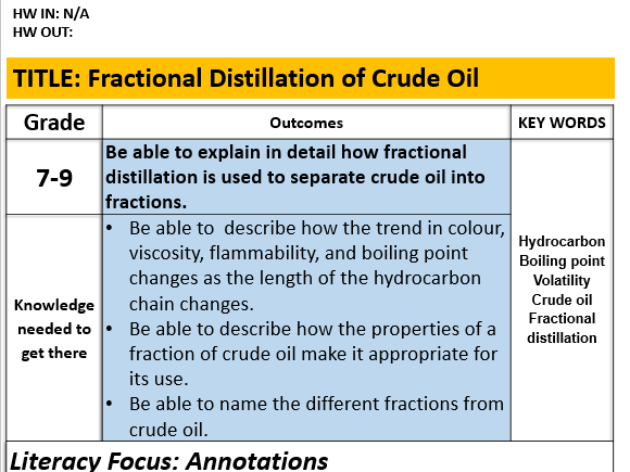 C9.2 Fractional Distillation of Crude Oil