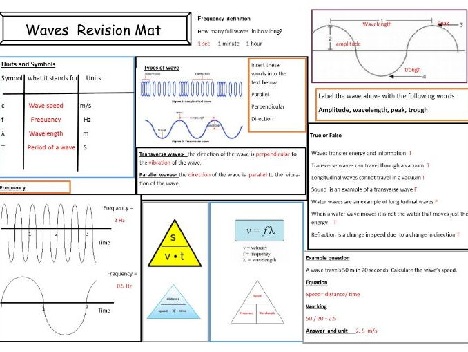 Waves Revision Mat
