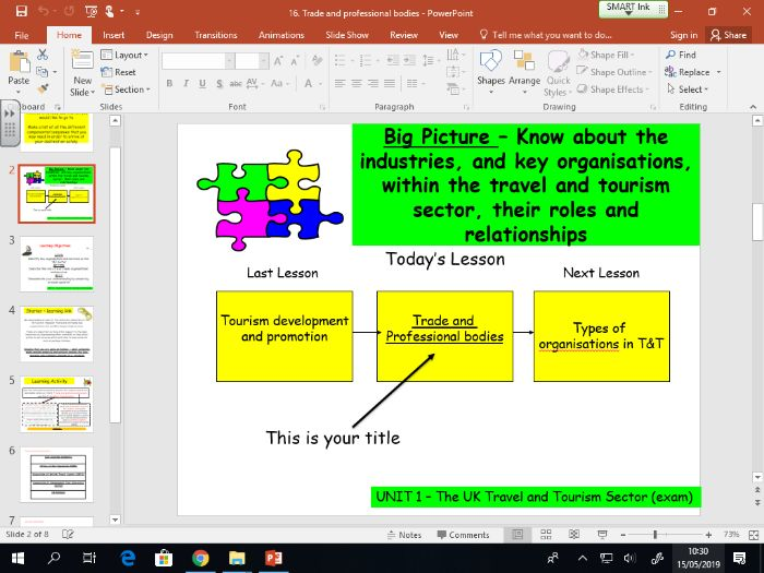 Travel and Tourism BTEC first level 2 - UNIT 1 - lesson 16 - Key Organisations