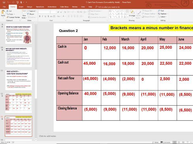 7. Cash Flow Forecasts - Topic 1.3 - Edexcel GCSE Business - Theme 1 - Slides and Activities