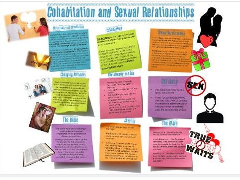 WJEC Eduqas Relationships: Cohabitation and Sexual Relationships Learning Mat