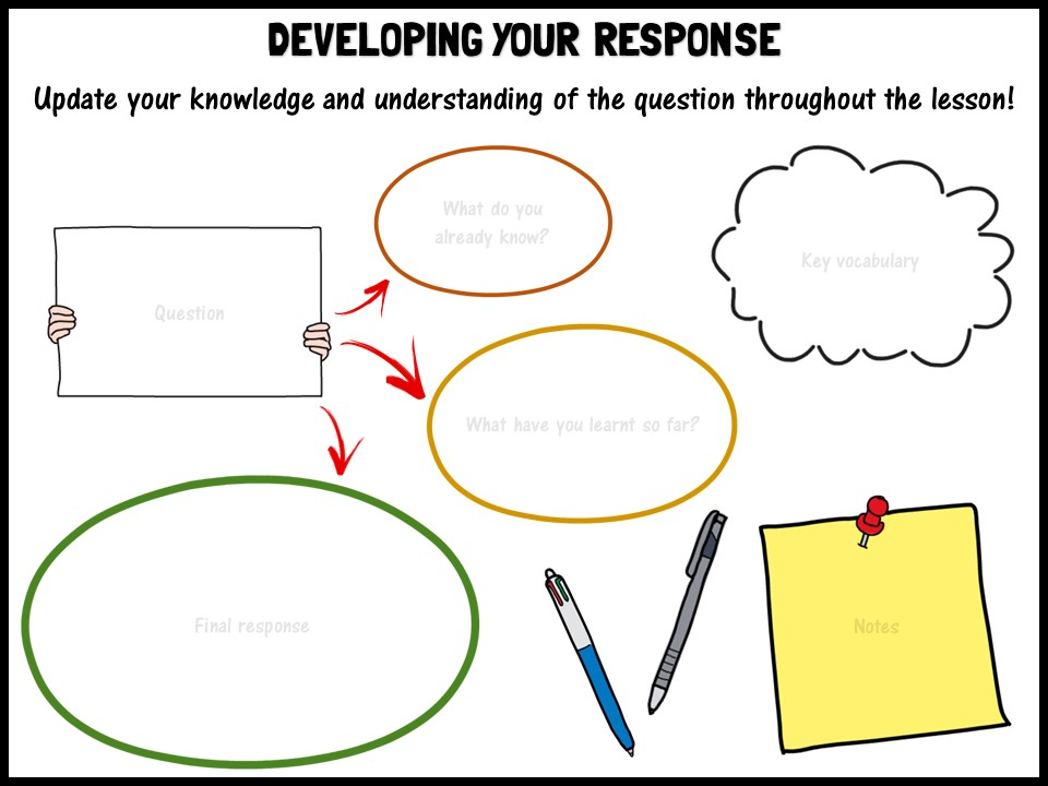 Developing your response