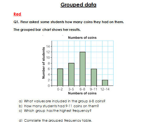 grouped data worksheet with solutions (Low ability) KS2/KS3