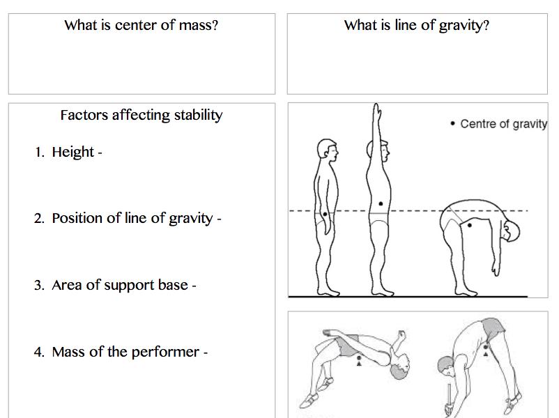 Physical Education AQA new Alevel - Biomechanial principles - summary sheet templates
