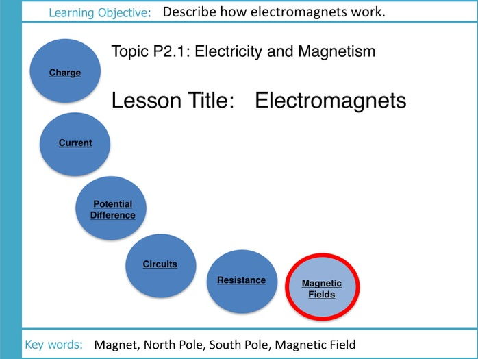 Electricity and Magnetism: L9 Electromagnets